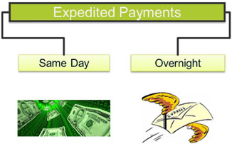 Expedited Payments - Same Day & Overnight